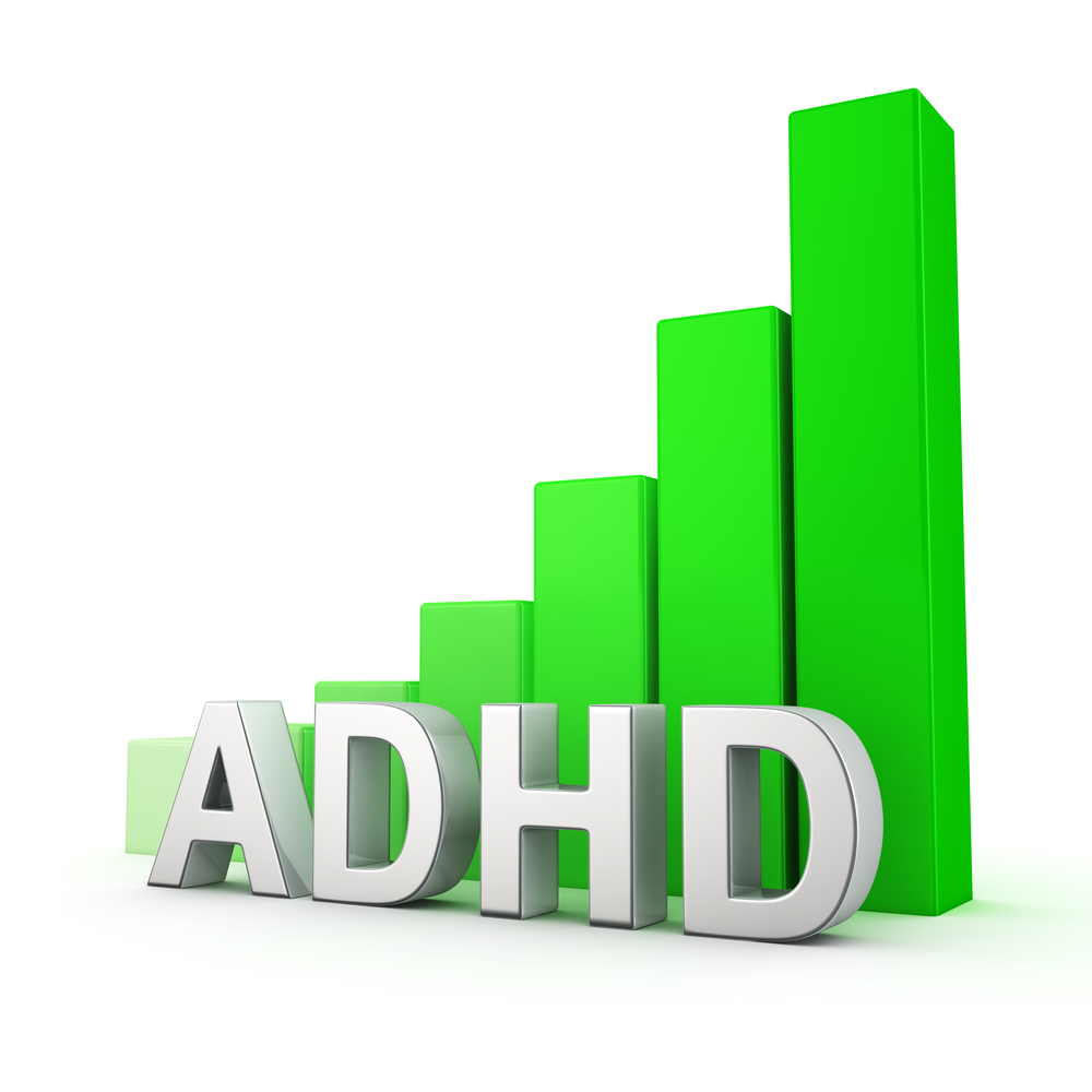 an overview of the widely used drug add or adhd Each chapter examines an object that is driving radical change in the global   pills typically prescribed for conditions including adhd, narcolepsy, and  alzheimer's  a large review published in 2011 found that the drug aids with the  type  why brain hackers use it: this herbal supplement is used to calm.